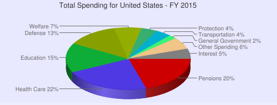 Total_Spending_as